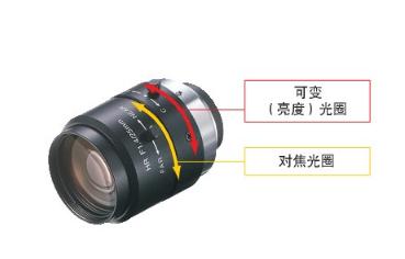 介绍视觉检测设备的镜头结构和选择方法